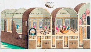 система отопления теплые полы древнего Рима - гипокауст