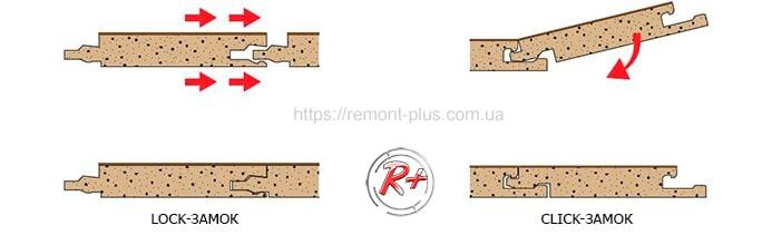 Специальный замок-защелка панелей ламинированной доски